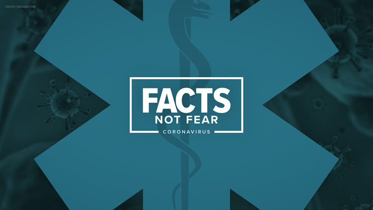 Facts not Fear coronavirus TEGNA