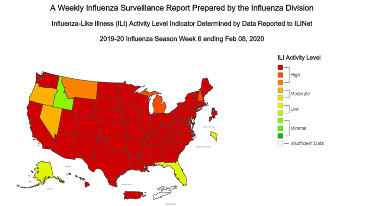 2019-20 Influenza Season Week 6 ending Feb 08, 2020