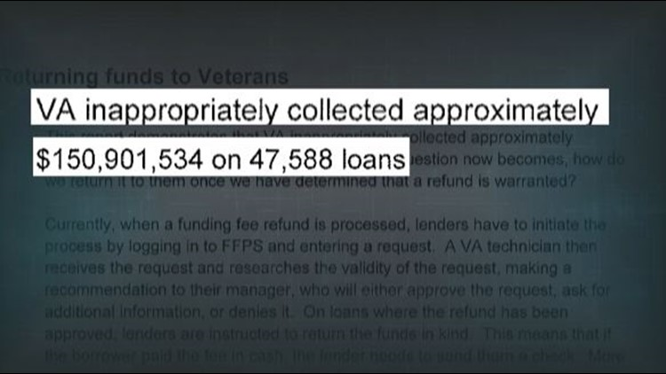 VA home loans internal report