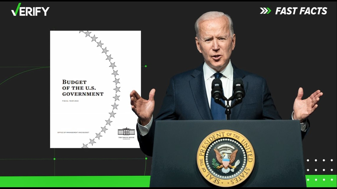 Did Biden previously pledge to forgive $10,000 of federal student loan debt?