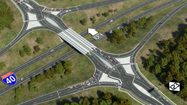 York County unveils first diverging diamond overpass in SC
