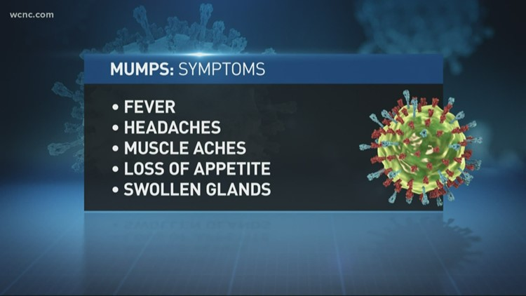 Concerns growing of mumps outbreak at Winthrop