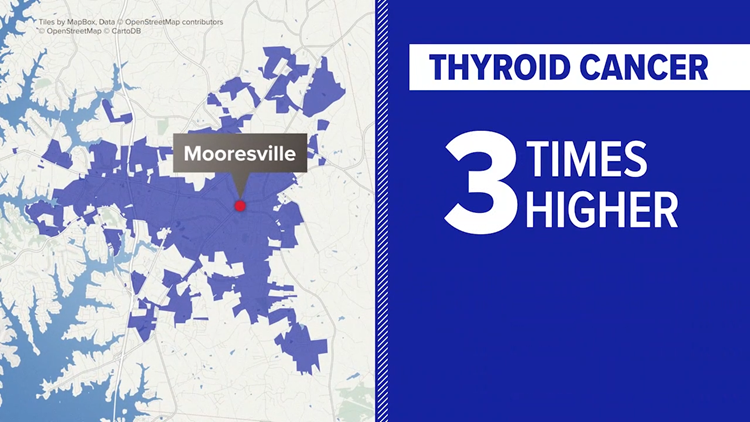Mooresville thyroid cancer