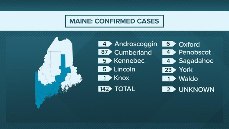 Maine coronavirus cases March 25