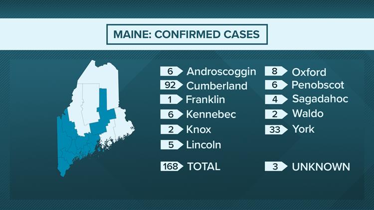 Maine coronavirus COVID-19 confirmed cases March 27