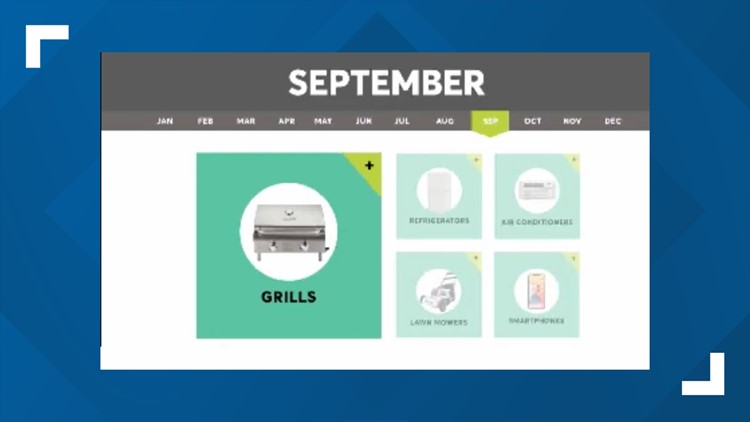 What to buy in September (spoiler alert, wait for the end of the month to buy a phone!)