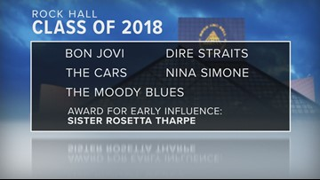 2018 Rock and Roll Hall of Fame inductees revealed