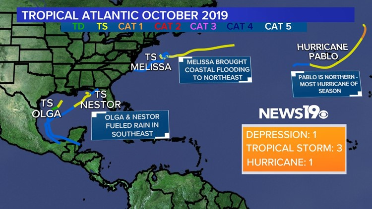October Tropical Systems