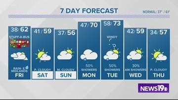 Latest Columbia, SC weather forecast: December 5