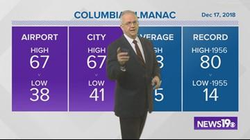 Jim Gandy's Latest Weather Forecast: December 17