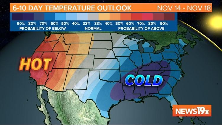 Temperature outlook