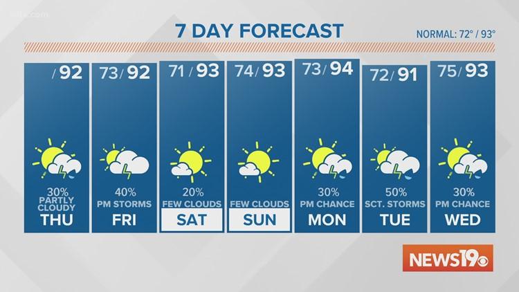 7-22-2021 AM Forecast