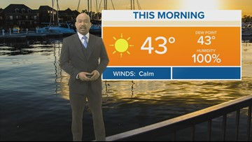 Efren Afante's Tuesday Forecast - February 5, 2019