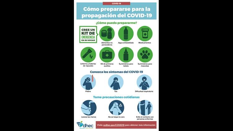 COVID-19 en Español