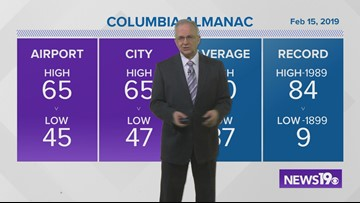 Jim Gandy's latest weather forecast