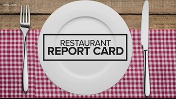 Restaurant Report Card: March 12, 2020