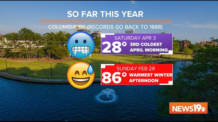 Last weekend was the coldest in 14 years