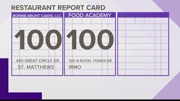 Restaurant Report Card: 2 14 2019