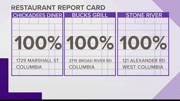 Restaurant Report Card: July 26 2018