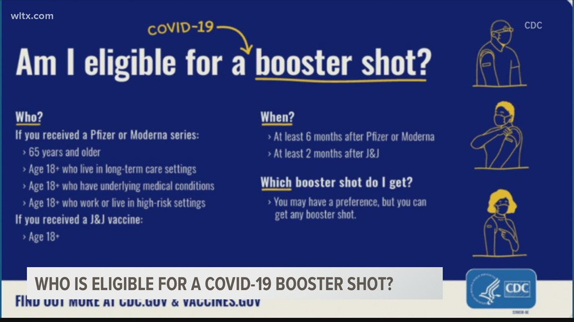 Here's how to know if you need a COVID booster shot and which one you can get