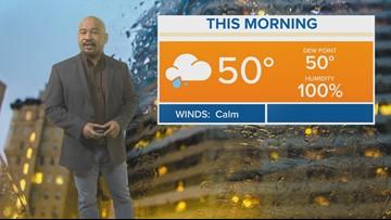 Efren Afante's Friday Forecast