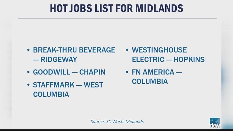 Hot jobs in South Carolina: Who is hiring?