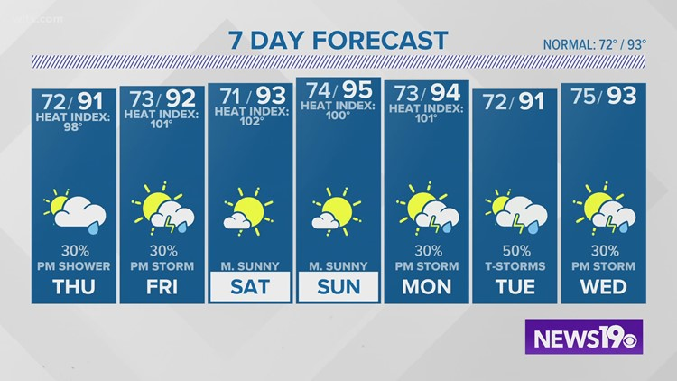 7-21-21 Evening Forecast With Chief Meteorologist Efren Afante