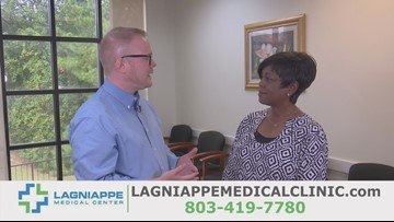 Behavioral: Lagniappe Medical Clinic
