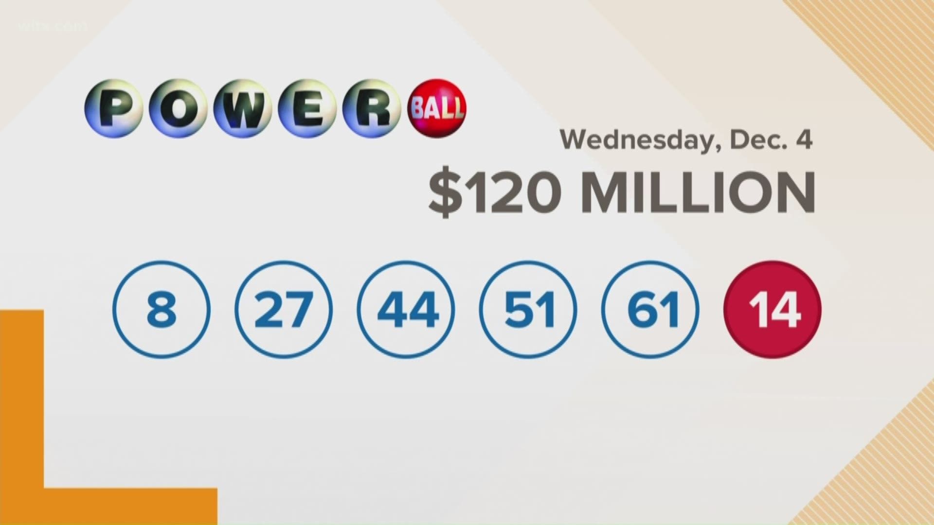 Check Your Powerball Tickets One Sc Resident Has Won 50 000 Wltx Com