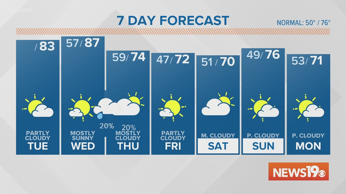 4-13-2021 AM Forecast