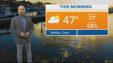 Efren Afante's Friday Forecast - February 15, 2019