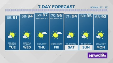 Columbia, SC weather forecast: September 23