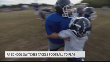 Concussion Concerns: Tackle Football vs Flag