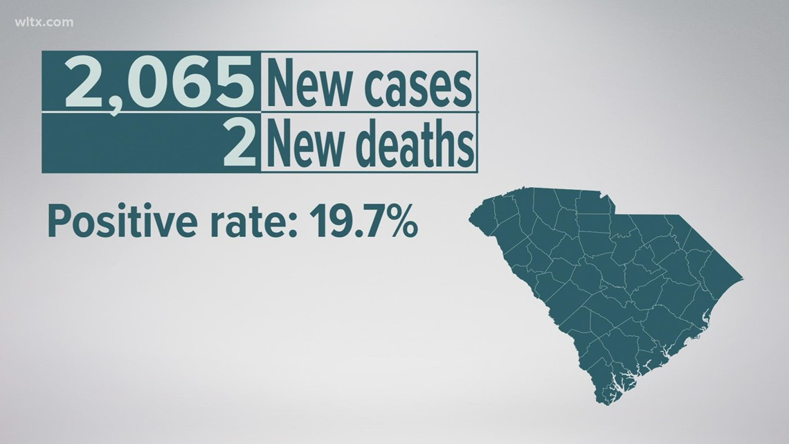 DHEC updates COVID cases in South Carolina