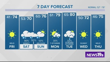 Tropical system to bring heavy rain to Columbia