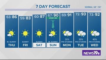 Efren Afante's latest weather forecast: June 12, 2019