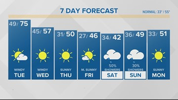 Efren Afante's Tuesday Forecast - January 8, 2019