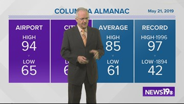 Jim Gandy's latest weather forecast