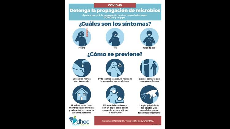 COVID-19: Recursos en Español