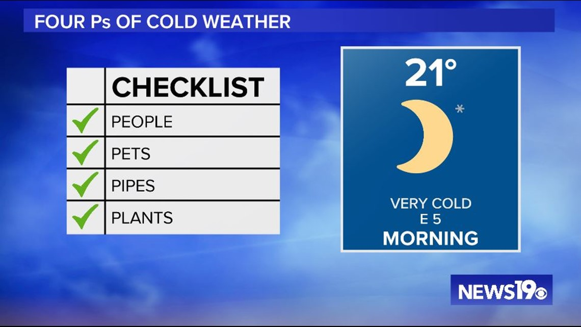 Bundle up! Coldest temperatures of the season coming tonight