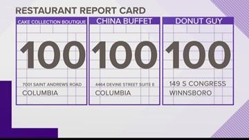 Restaurant Report Card July 12 2018