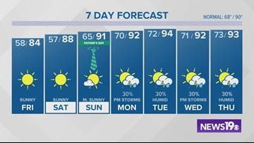 Efren's latest weather forecast: June 13, 2019