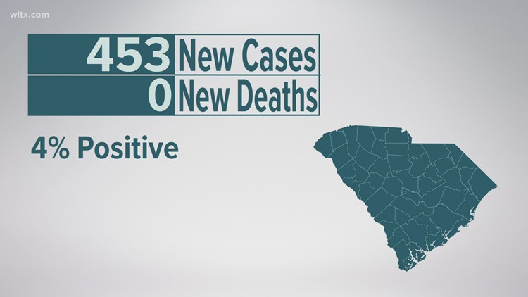 453 new COVID-19 cases, no new deaths reported in SC Monday, April 12