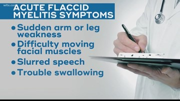 AFM: A rare, serious condition