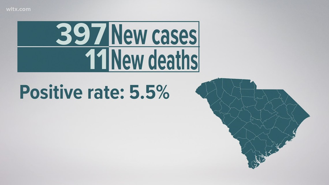 397 confirmed COVID-19 cases, 11 additional deaths reported Wednesday, May 5, 2021