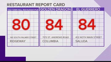 Restaurant Report Card 3 9 2018