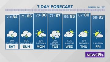 Efren Afante's latest weather forecast: June 7, 2019