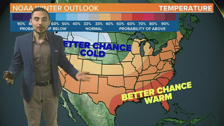 NOAA Winter Outlook: A Warm & Dry Winter for South Carolina. What's our chance for snow?