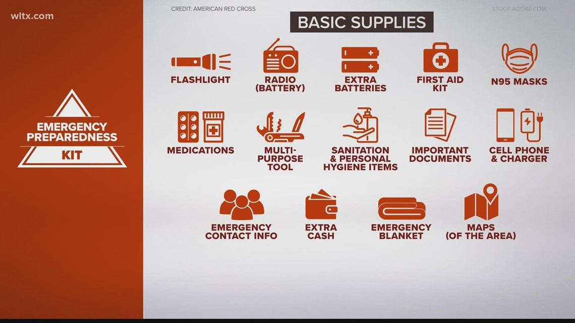What to include in your emergency kit