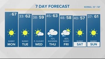 Efren Afante's Monday Forecast